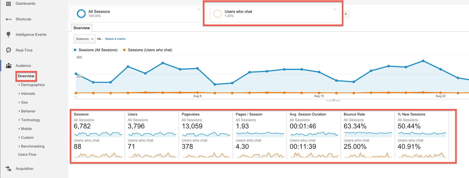 google-analytics-data-user-behavior_en