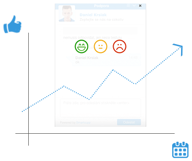 Track your progress and increase the satisfaction of your customers